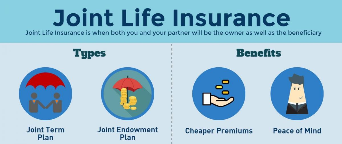 Joint Life Insurance Quotes Delectable Joint Life Insurance Quote Canada  Raipurnews